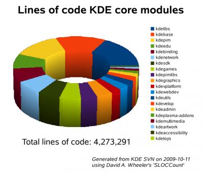 kdecode